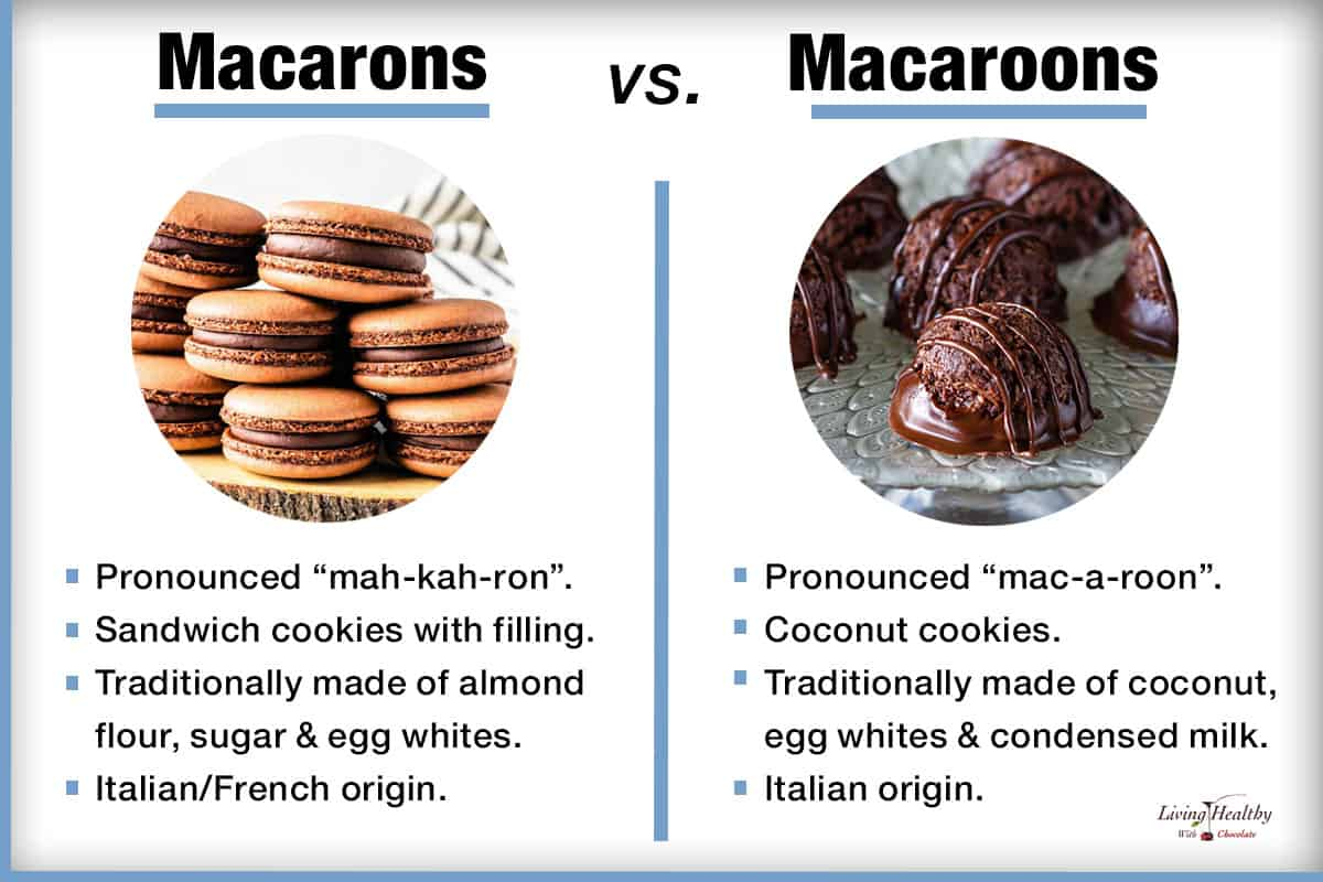 illustration showing the difference between macarons and coconut macaroons